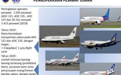 Hasil Penilaian Kinerja Operasional Perusahaan Angkutan Udara Niaga