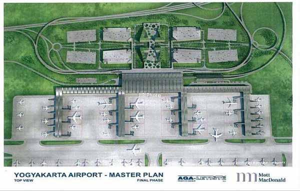 Penetapan Lokasi (Ijin Penetapan Lokasi - IPL) Bandara Kulon Progo Menunggu Berkas Lengkap