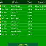 Informasi Jadwal Penerbangan Bandara